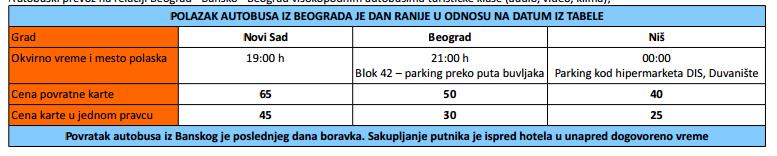 bugarska-zimovanje-prevoz-feniks-tours